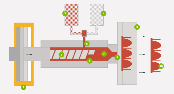 lsr moulding process illustration