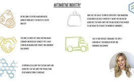 Insight - Automotive Industry