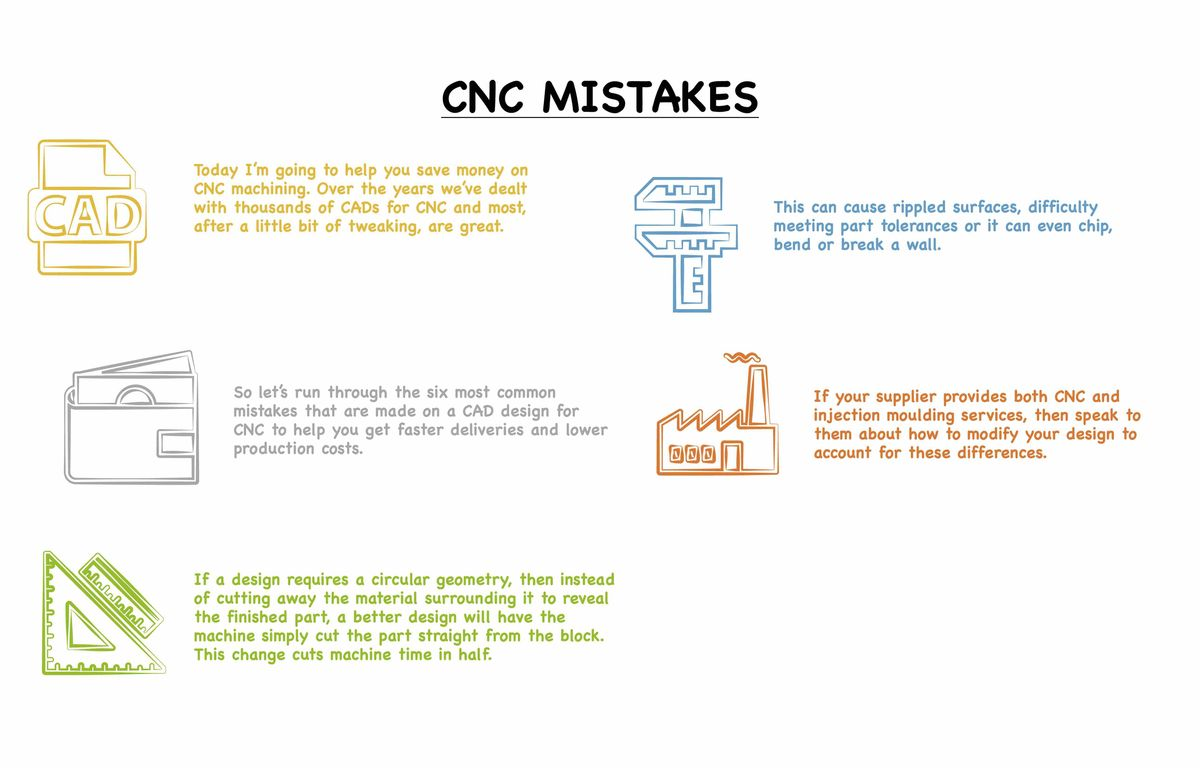 Insight cnc mistakes whiteboard