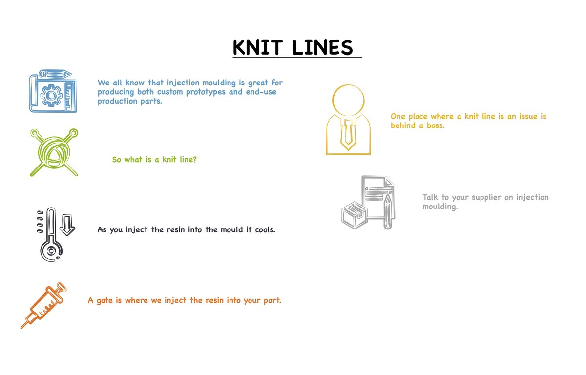 Insight knit lines whiteboard
